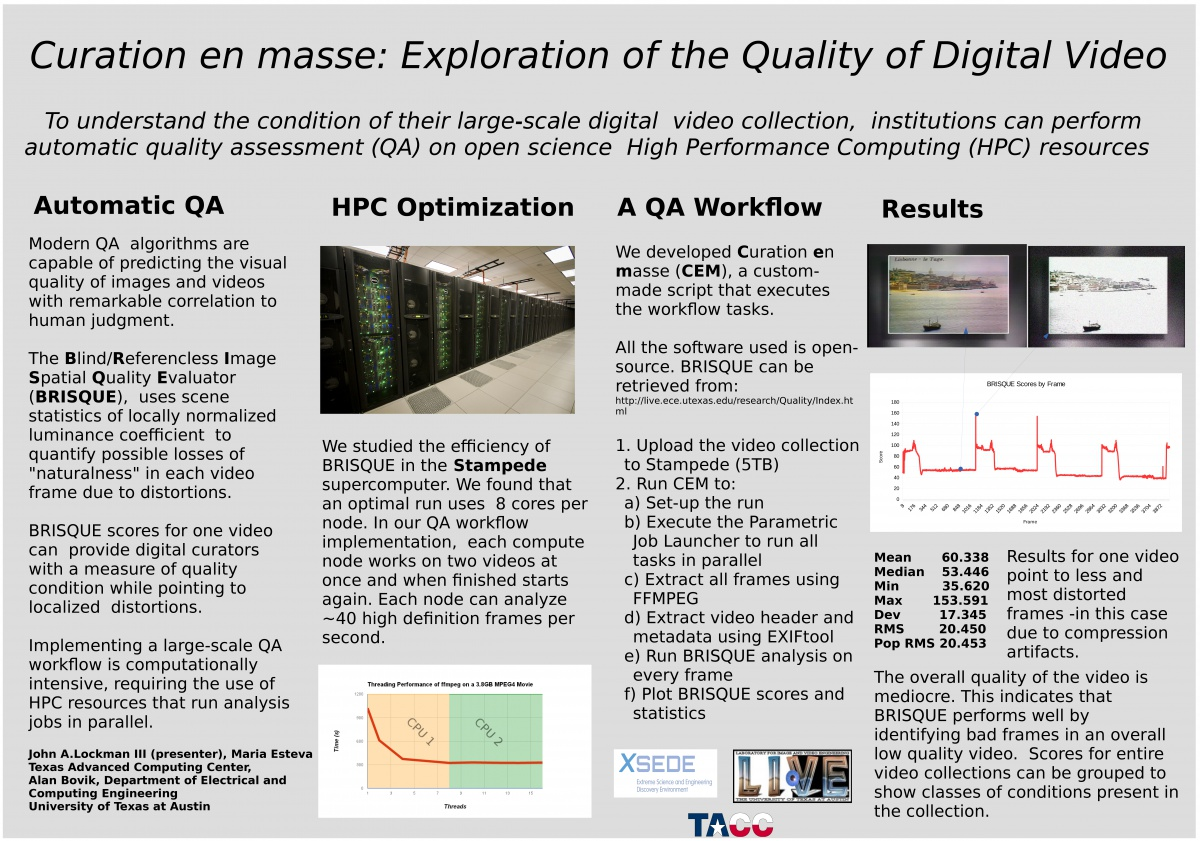 HPC for your visual library: How algorithms and