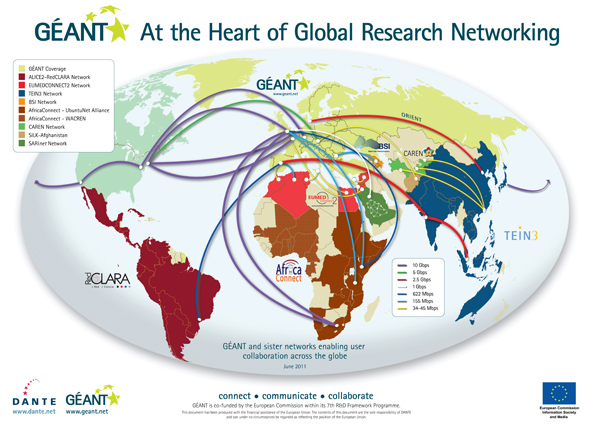 GEANT network