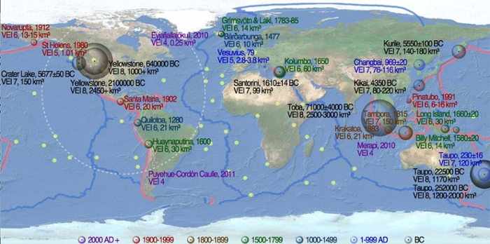 <strong>Neighborhood watch.</strong> A map of the worldwide distribution of supervolcanoes. The light reddish lines are subduction zones, the thick blue lines are mid-ocean ridges, and the size of the circles scales with the magnitude of supervolcanoes. Courtesy Lijun Liu.