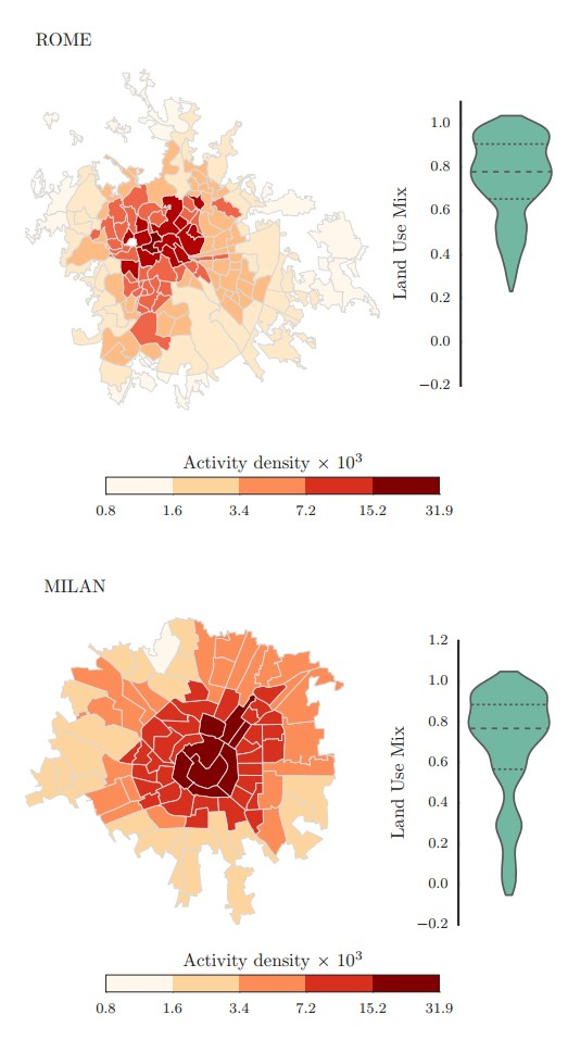 <strong>Neighborhood watch. </strong> District activity density in Rome and Milan and their corresponding values of mixed land use. Data mining project confirms Jane Jacobs' theories about what makes a city vibrant. Courtesy Marco De Nadai and Jacopo Staiano.