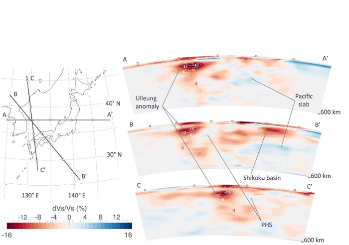 <strong>Lake of fire?</strong> The Piz Daint supercomputer spotted a large reservoir of magma right below the tiny South Korean island of Ulleung. No harm to humans is expected, but the origin of the magma pool remains unclear. Courtesy Andreas Fichtner, ETH Zurich.