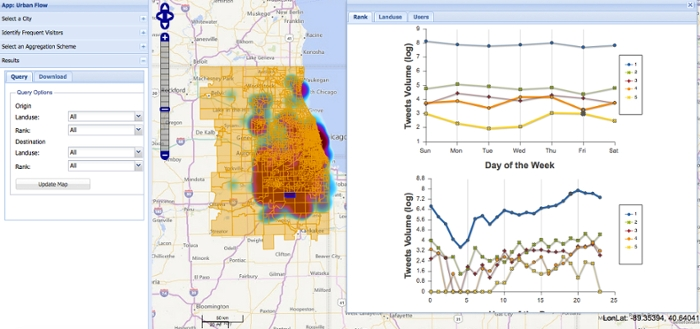 <strong>CyberGIS UrbanFlow.</strong> With the UrbanFlow web app, city planners can easily call up spread patterns of social media users in Chicago with temporal signatures categorized by hour of the day and day of the week. Courtesy Kiumars Soltani.
