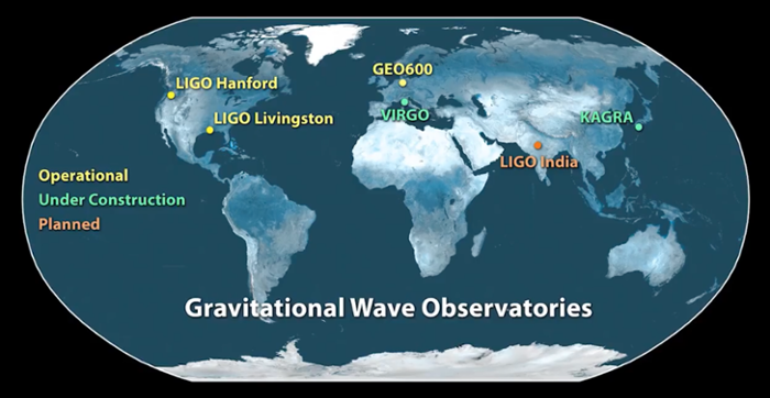 <strong>LIGO goes global. </strong> The first gravitational waves were detected by interferometers in the US. Soon an international array of detectors will collaborate to facilitate wave source identification. Courtesy XSEDE.
