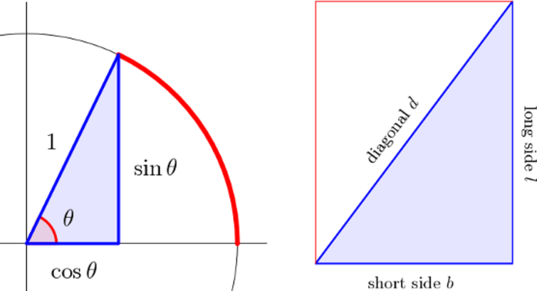 <strong>The right way. </strong> Two conceptualizations of a right triangle, The Greek (left) and Babylonian (right). The Babylonians used ratios, not angles, to describe a right triangle. Courtesy Daniel Mansfield.