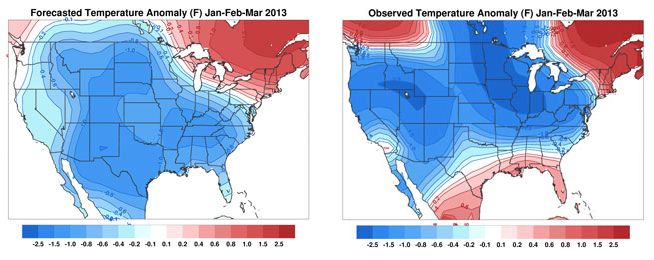 <strong>Weather underground. </strong> Judah Cohen's predicted winter surface temperatures (left) and the verifying observed temperatures (right) for the United States Jan-Mar 2013. Cohen's predictions make use of October Siberian snow cover, sea level pressure anomalies, and equatorial Pacific sea surface temperature anomalies. Courtesy Judah Cohen.