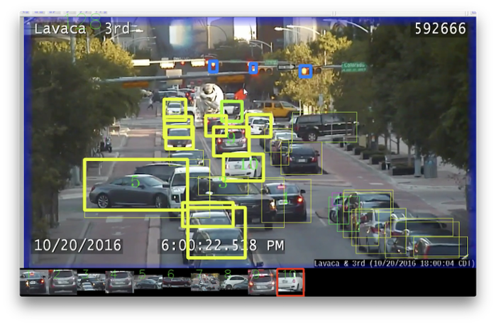 <strong>Safer streets.</strong> Machine learning systems such as this one developed by researchers at the Texas Advanced Computing Center (TACC) are capable of labeling, tracking and analyzing traffic and identifying close encounters between vehicles and pedestrians. Courtesy TACC.