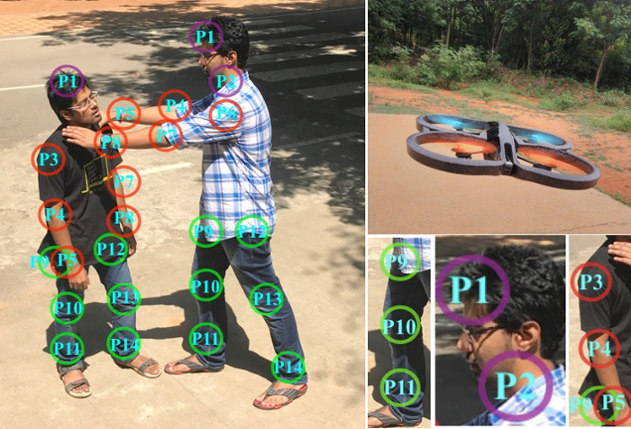 <strong> Stabbing pose.</strong> Singh's deep learning network uses 14 key points on the human body to identify violent poses such as strangling, punching, kicking, shooting, and stabbing. Courtesy S.N. Omkar.