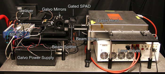 <strong>Laser leap.</strong> The camera system's hardware prototype collects measurements with a laser that is 10,000 times more powerful than used in previous systems. Courtesy David Lindell.