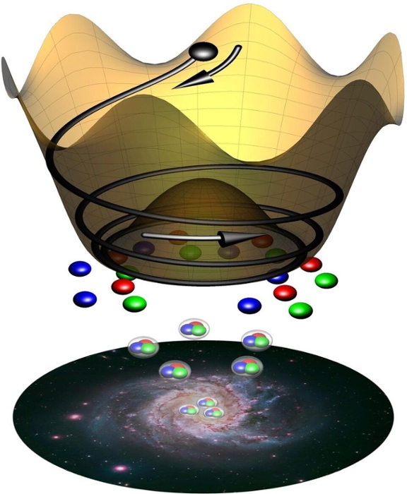 <strong>We shouldn't exist but we do.</strong> The rotation of the axion (black ball) produces and excess of matter (colored balls) over antimatter, allowing galaxies and human beings to exist. Courtesy NASA/Harigaya & Co.