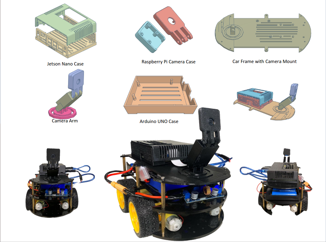 <strong>A number of components</strong> for the self-driving car were 3-D printed, such as a protective case for the Jetson Nano and a camera mount to provide the car's computer 'vision'. Courtesy Febbo, et al.